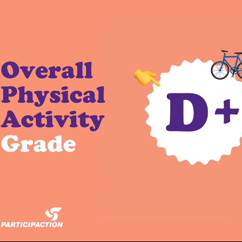 2020 ParticipACTION Report Card on Physical Activity for Children and Youth